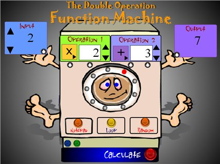 Playing with Math: The Function Machine - moffett4understandingmath