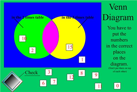 Venn Sorting Primary Resources Maths Zone Cool Learning Games