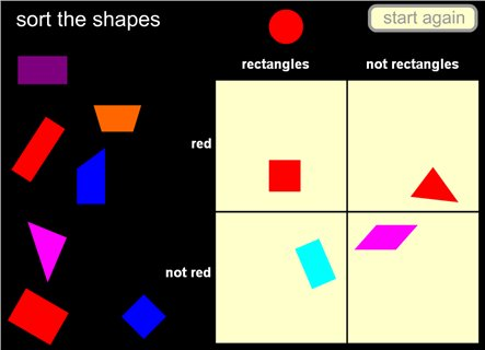 Sort the shapes dfes maths zone cool learning games sort shapes by rectangles and red in a carroll diagram no errors possible ccuart Image collections