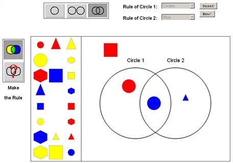 Venn diagram sorter interactivate maths zone cool learning games ccuart