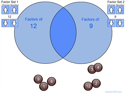 Venn diagram factors teacherled maths zone cool learning games ccuart